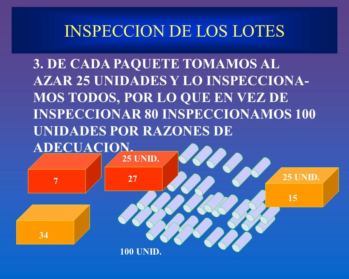 INSPECCION DE LOS LOTES