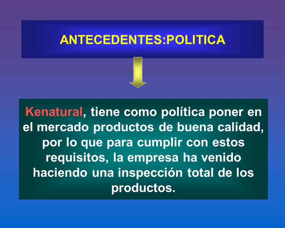 ANTECEDENTES:POLITICA