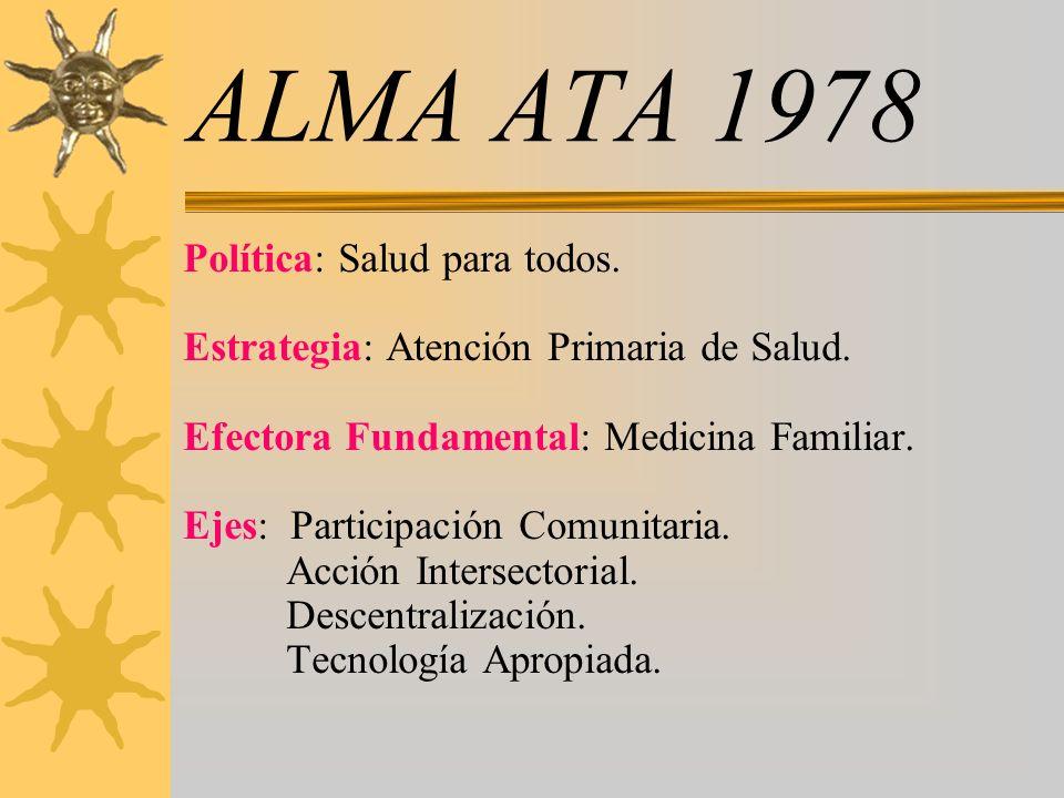 ALMA ATA 1978 Política: Salud para todos.