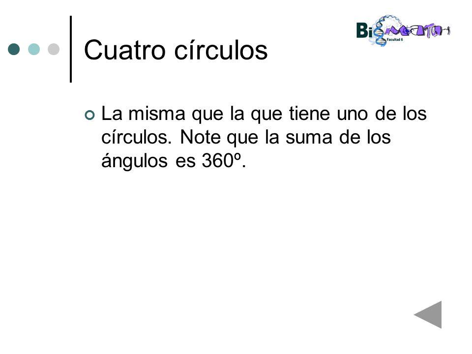 Cuatro círculosLa misma que la que tiene uno de los círculos.