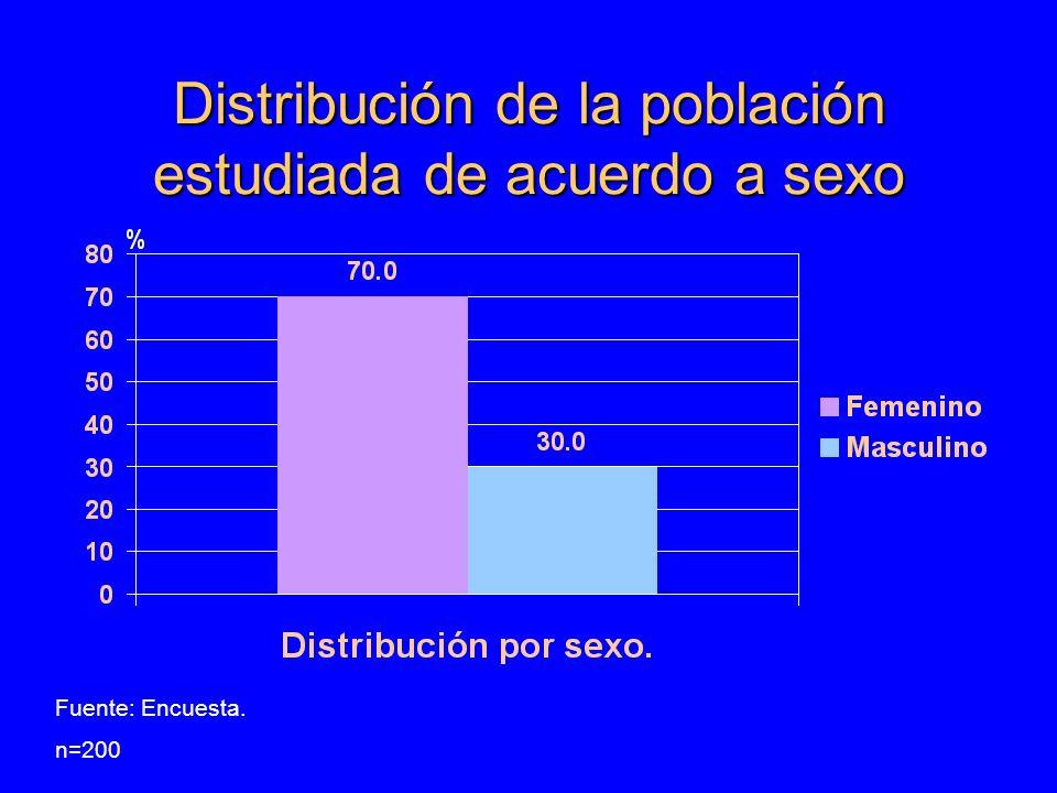 Distribución de la población estudiada de acuerdo a sexo