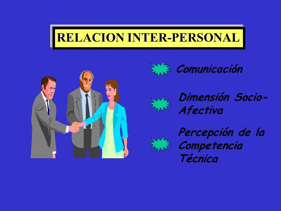 RELACION INTER-PERSONAL