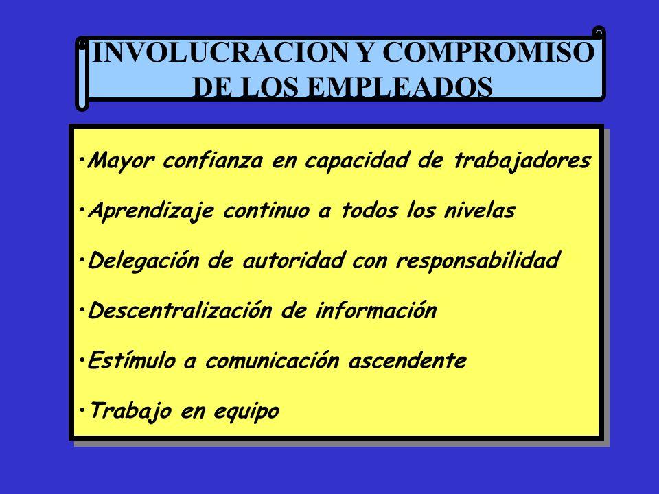 INVOLUCRACION Y COMPROMISO