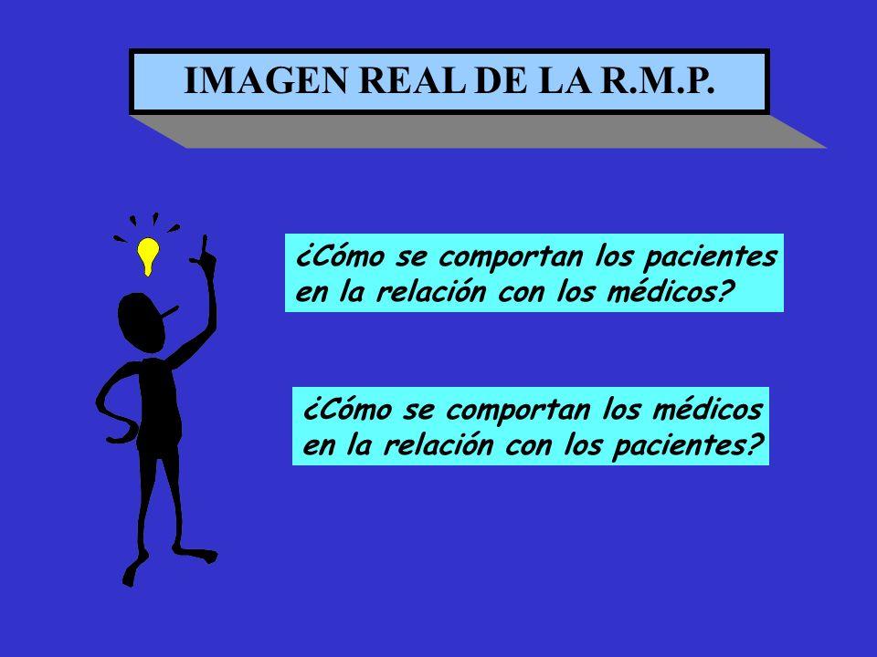 IMAGEN REAL DE LA R.M.P. ¿Cómo se comportan los pacientes