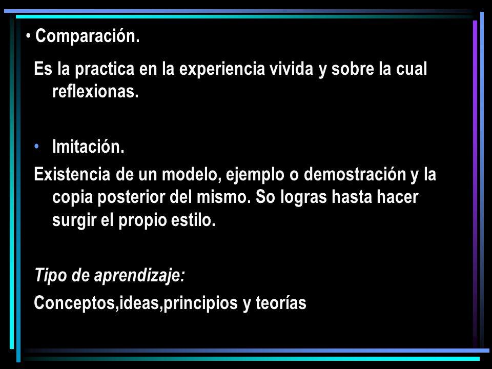 Comparación. Es la practica en la experiencia vivida y sobre la cual reflexionas. Imitación.