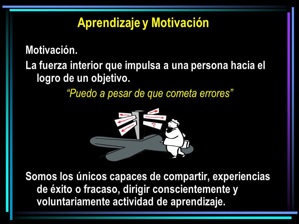 Aprendizaje y Motivación