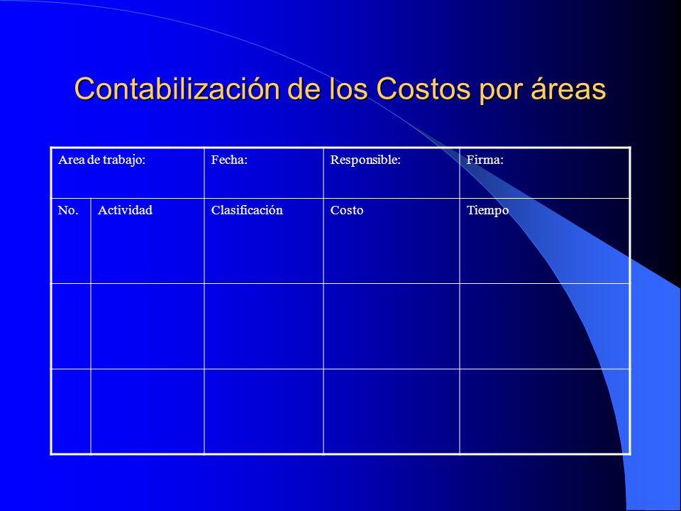 Contabilización de los Costos por áreas
