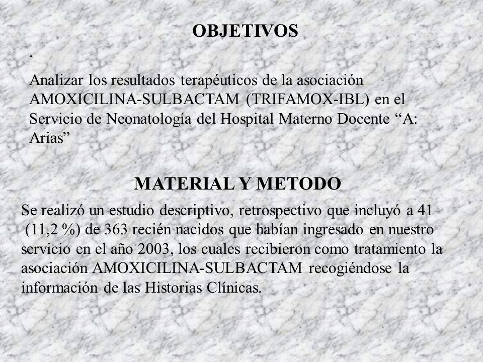 MATERIAL Y METODO OBJETIVOS .