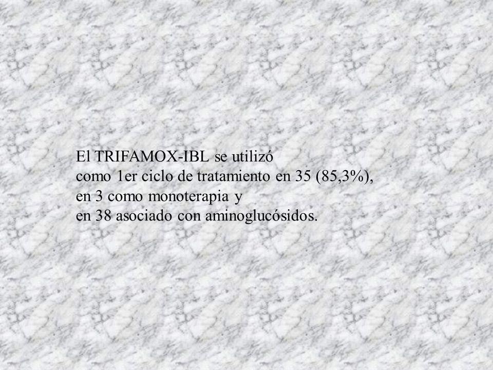 El TRIFAMOX-IBL se utilizó