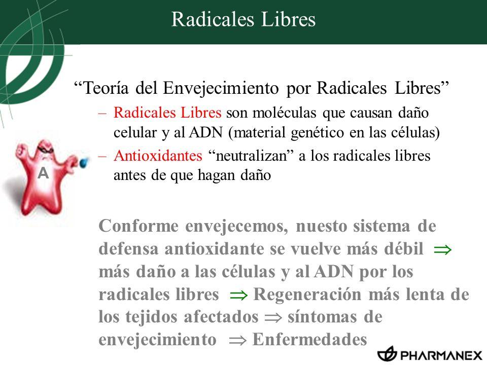 Radicales Libres Teoría del Envejecimiento por Radicales Libres