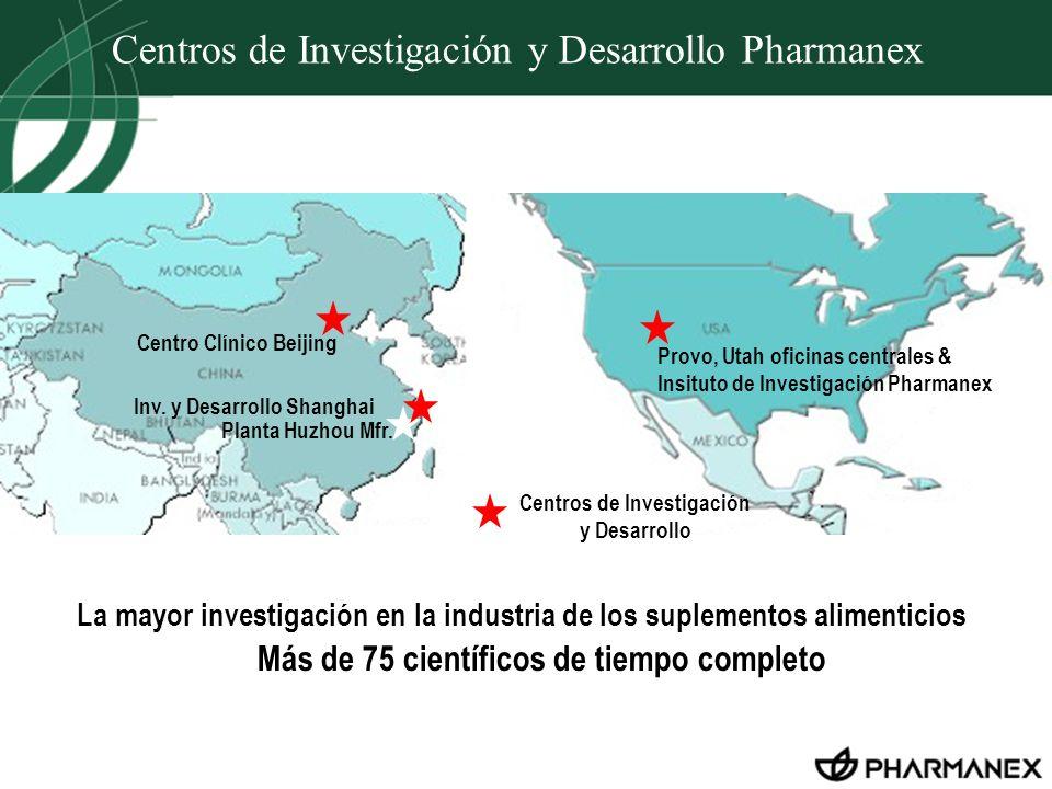 Centros de Investigación y Desarrollo Pharmanex
