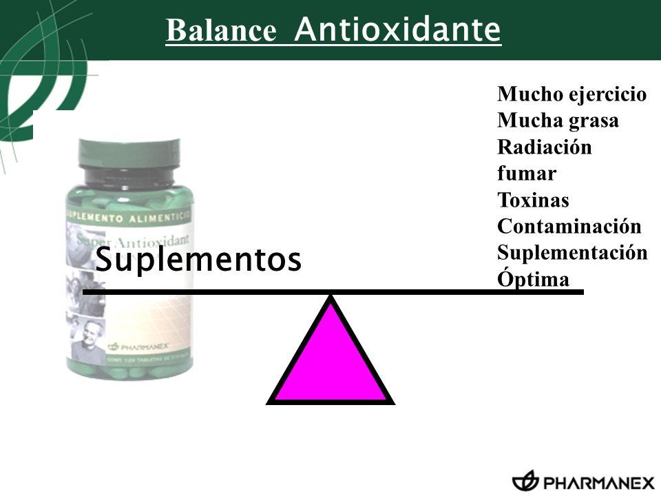 Balance Antioxidante Suplementos Mucho ejercicio Mucha grasa Radiación