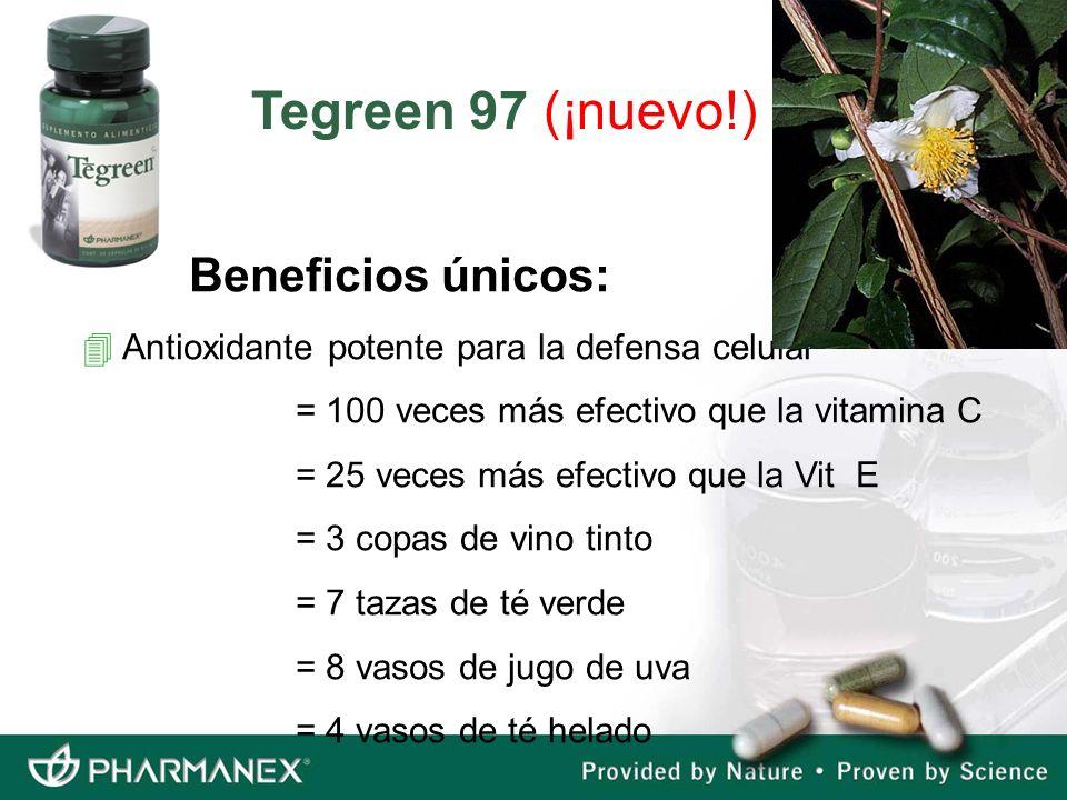 Tegreen 97 (¡nuevo!) Beneficios únicos: