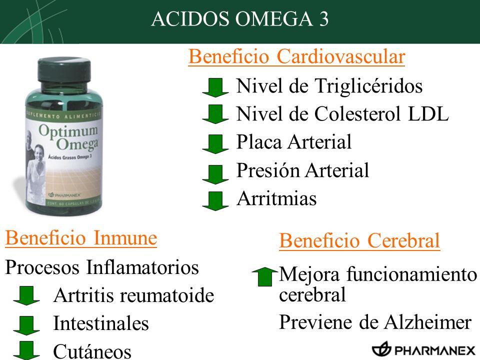 ACIDOS OMEGA 3Beneficio Cardiovascular. Nivel de Triglicéridos. Nivel de Colesterol LDL. Placa Arterial.