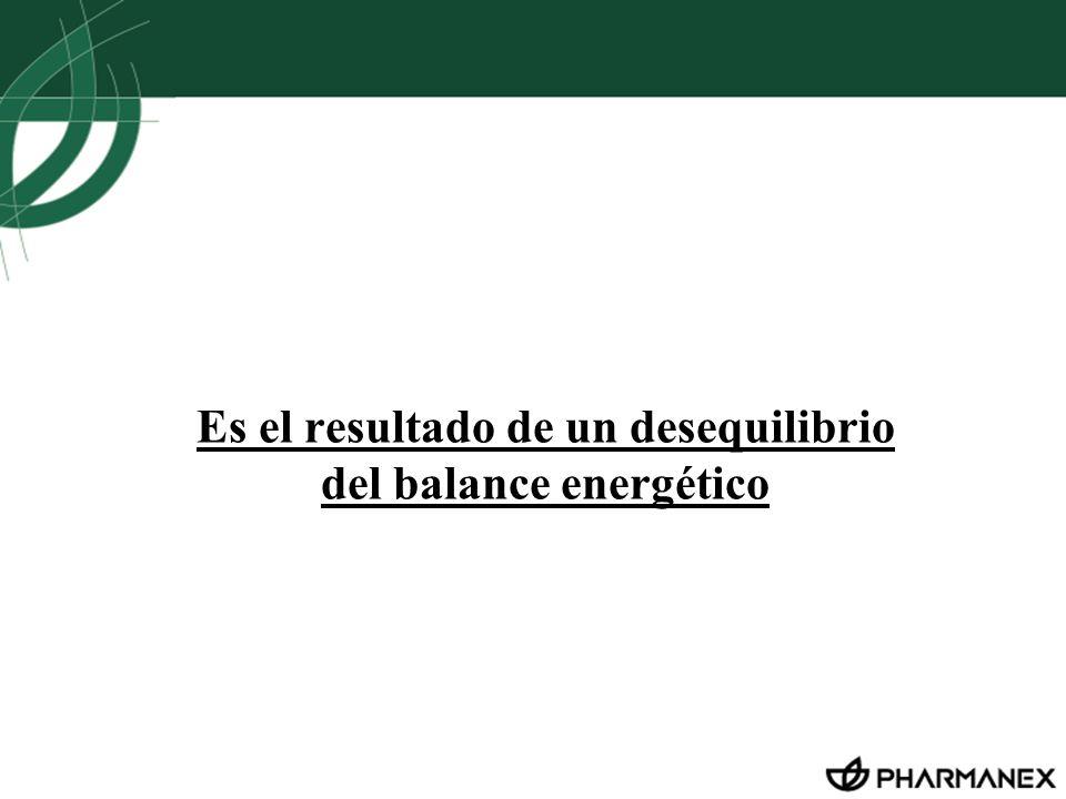 Es el resultado de un desequilibrio del balance energético