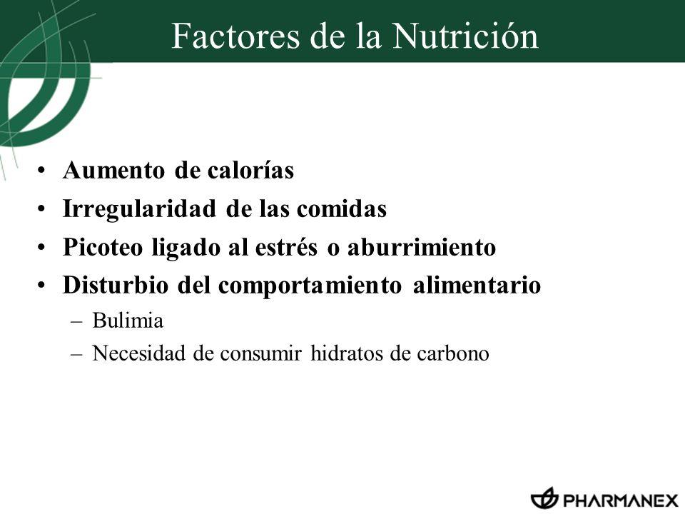 Factores de la Nutrición