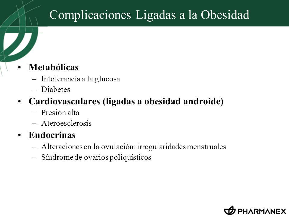 Complicaciones Ligadas a la Obesidad