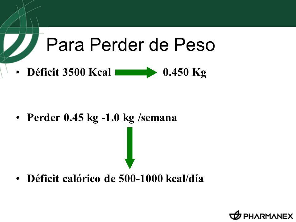 Para Perder de Peso Déficit 3500 Kcal 0.450 Kg