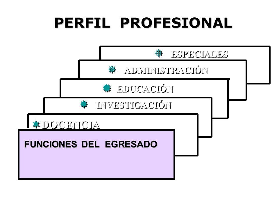 FUNCIONES DEL EGRESADO