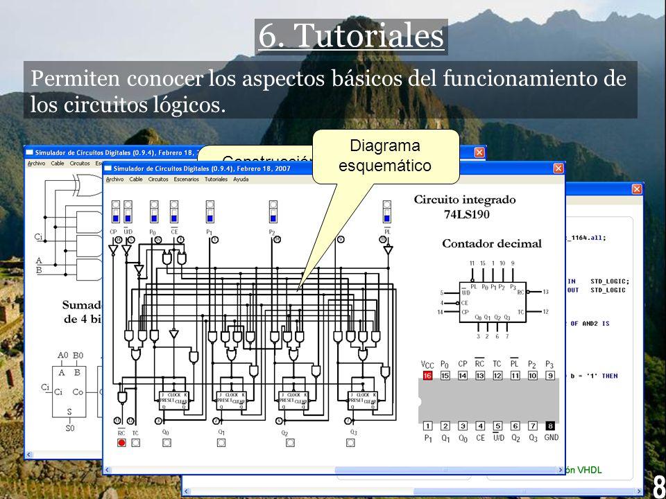 6. Tutoriales Permiten conocer los aspectos básicos del funcionamiento de los circuitos lógicos. Diagrama esquemático.