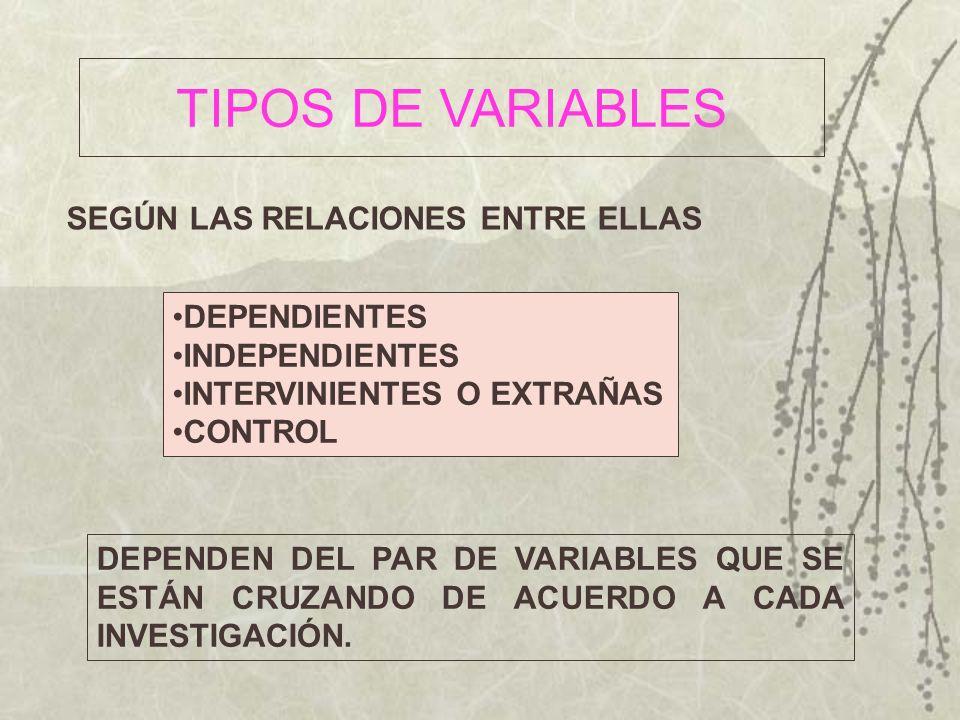 TIPOS DE VARIABLES SEGÚN LAS RELACIONES ENTRE ELLAS DEPENDIENTES