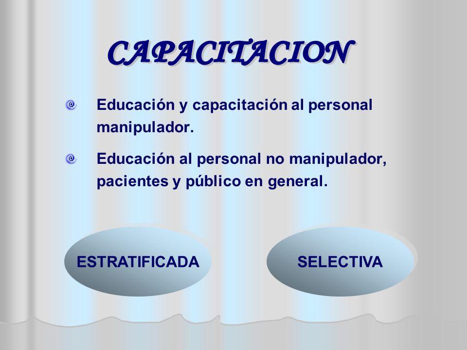CAPACITACION Educación y capacitación al personal manipulador. Educación al personal no manipulador, pacientes y público en general.