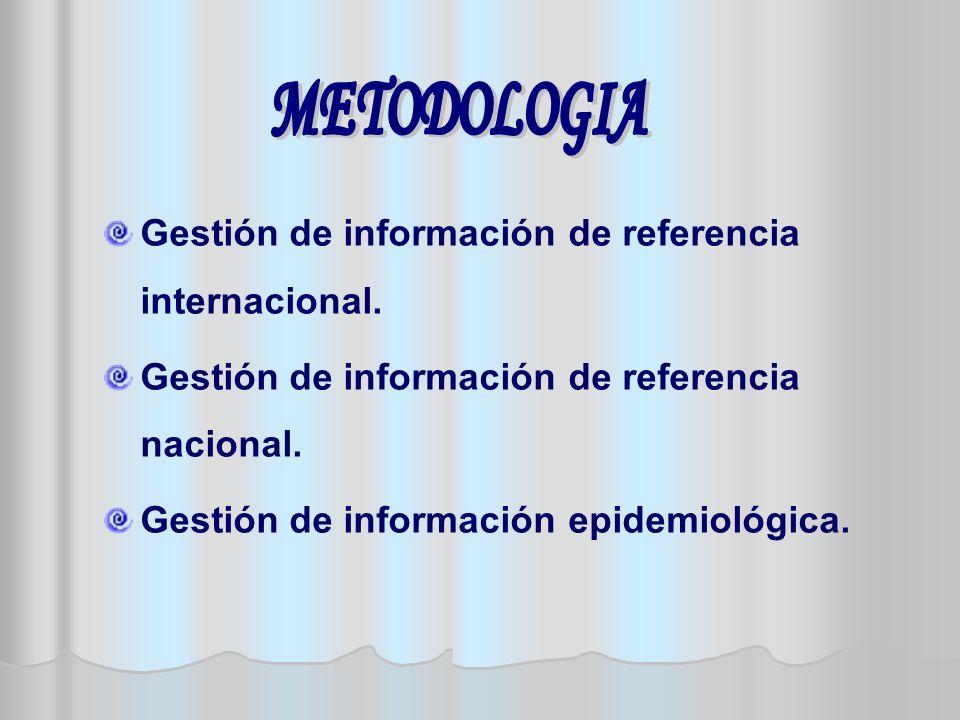 Gestión de información de referencia internacional.