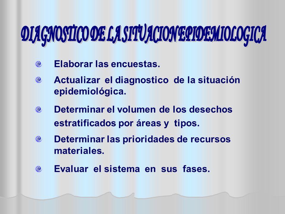 DIAGNOSTICO DE LA SITUACION EPIDEMIOLOGICA