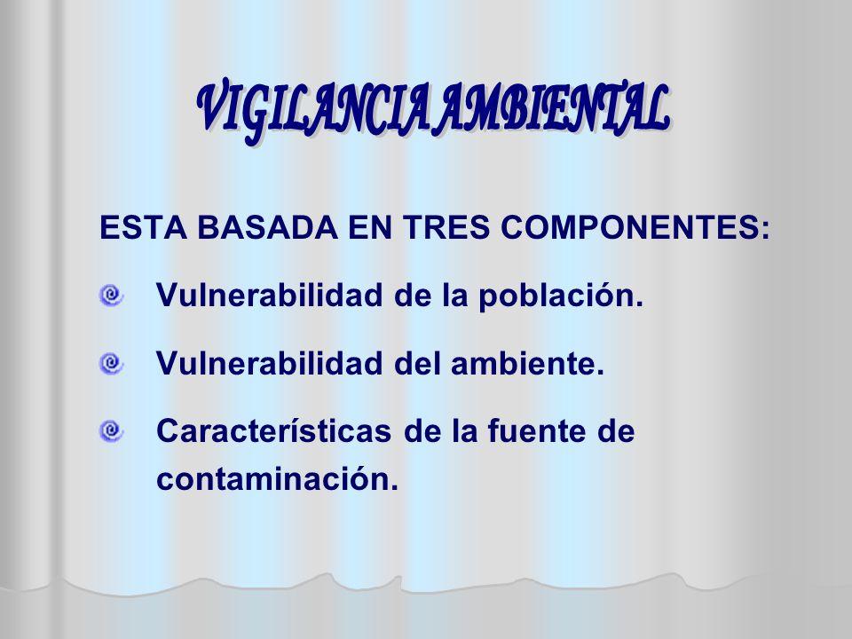 ESTA BASADA EN TRES COMPONENTES: Vulnerabilidad de la población.