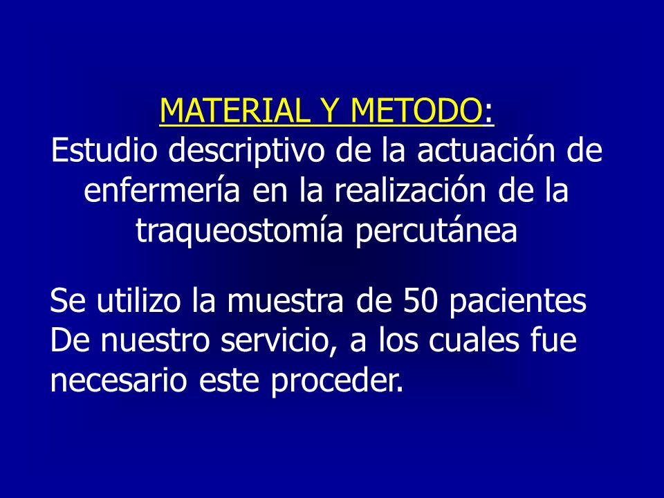 MATERIAL Y METODO: Estudio descriptivo de la actuación de enfermería en la realización de la traqueostomía percutánea.