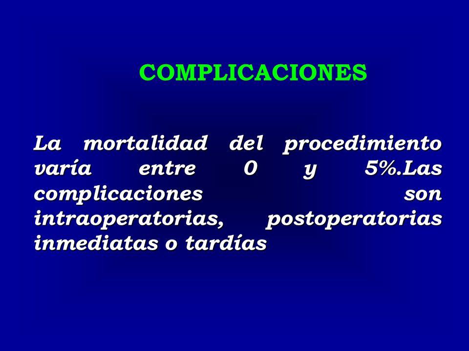 COMPLICACIONES La mortalidad del procedimiento varía entre 0 y 5%.Las complicaciones son intraoperatorias, postoperatorias inmediatas o tardías.