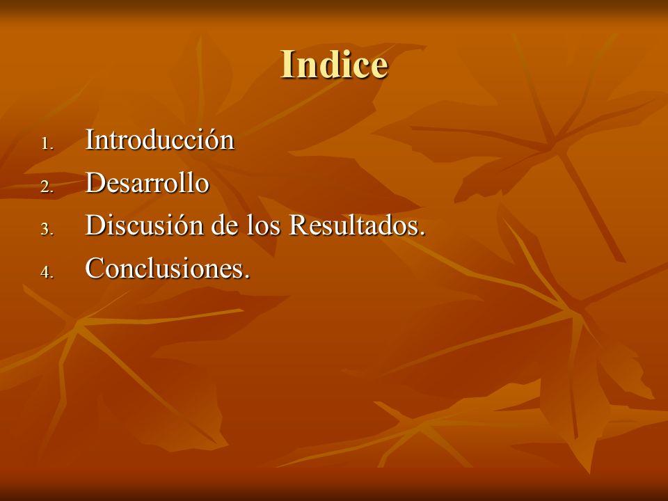 Indice Introducción Desarrollo Discusión de los Resultados.