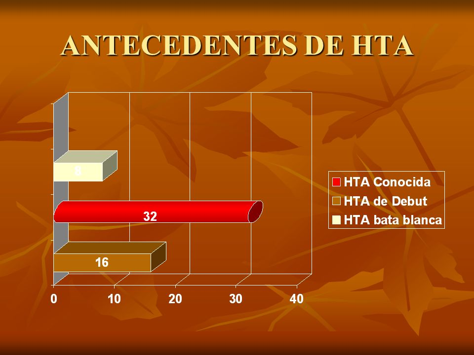 ANTECEDENTES DE HTA
