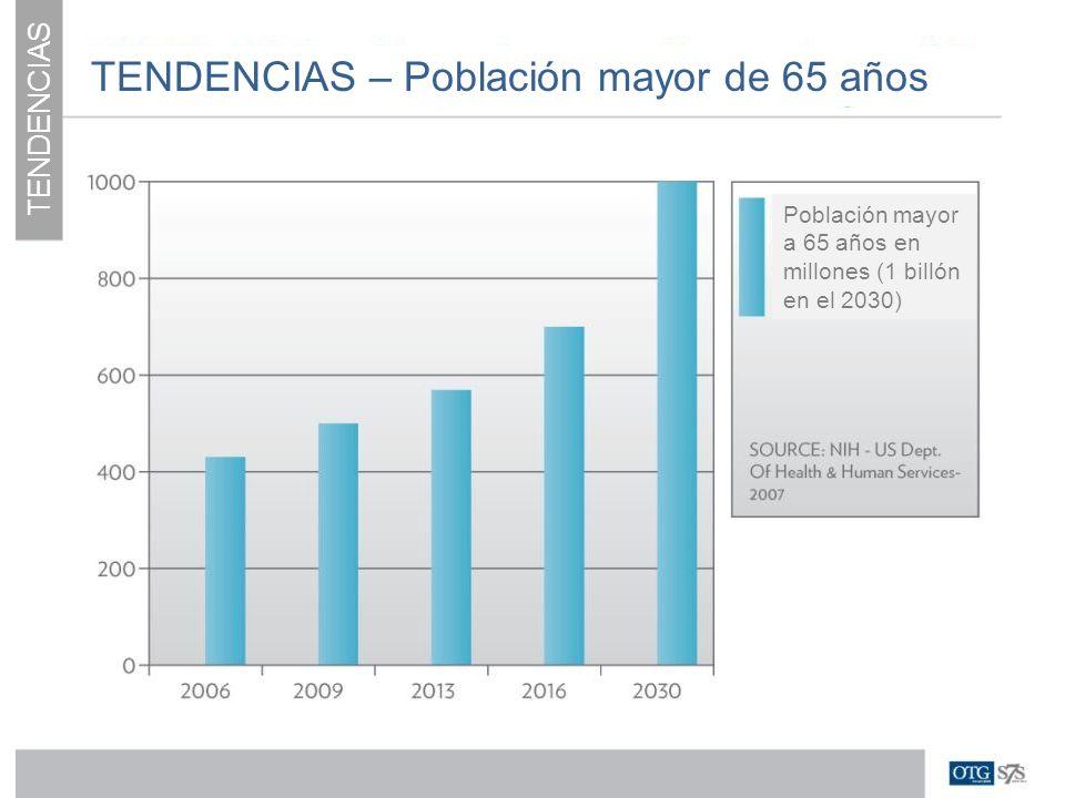 TENDENCIAS – Población mayor de 65 años