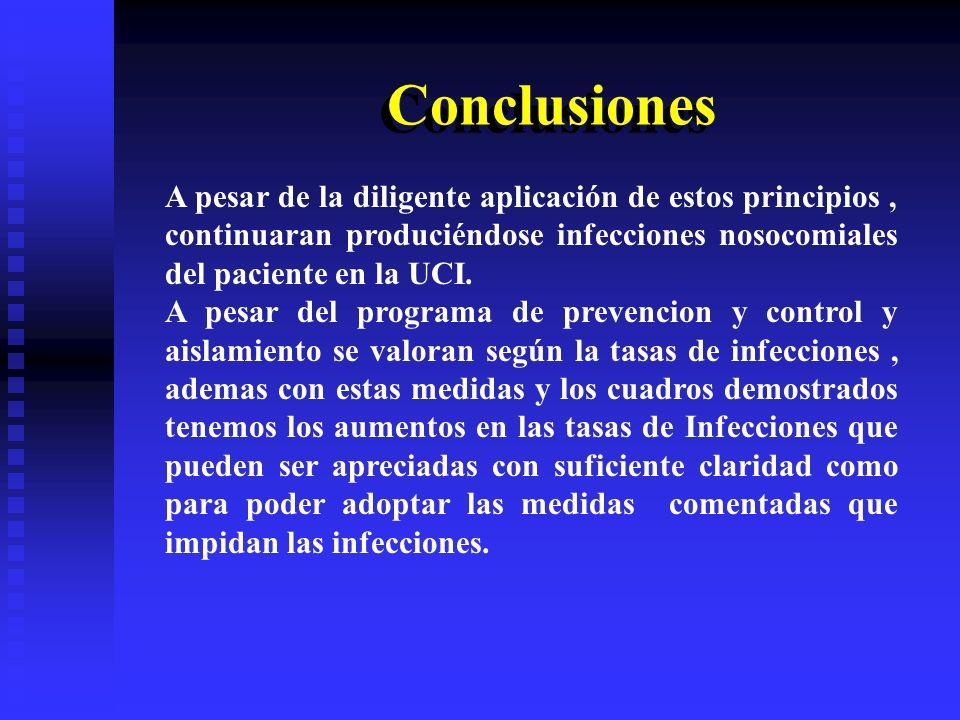 Conclusiones A pesar de la diligente aplicación de estos principios , continuaran produciéndose infecciones nosocomiales del paciente en la UCI.