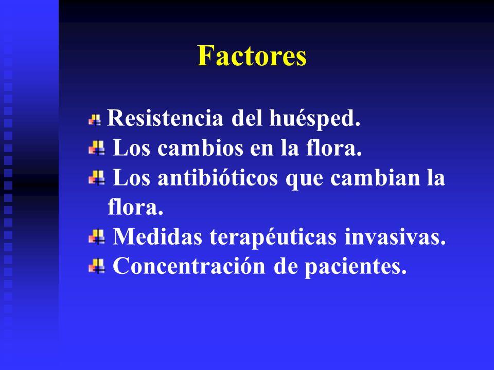 Factores Los cambios en la flora. Los antibióticos que cambian la