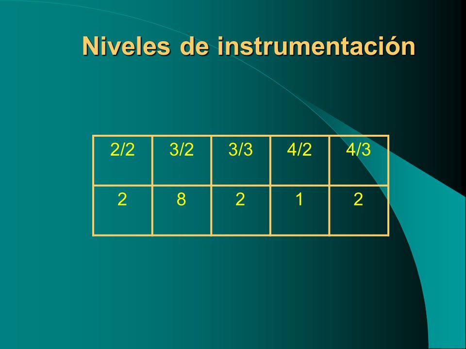 Niveles de instrumentación