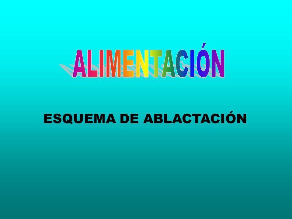 ALIMENTACIÓN ESQUEMA DE ABLACTACIÓN