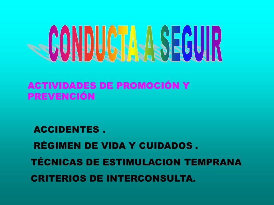 CONDUCTA A SEGUIR ACTIVIDADES DE PROMOCIÓN Y PREVENCIÓN ACCIDENTES .