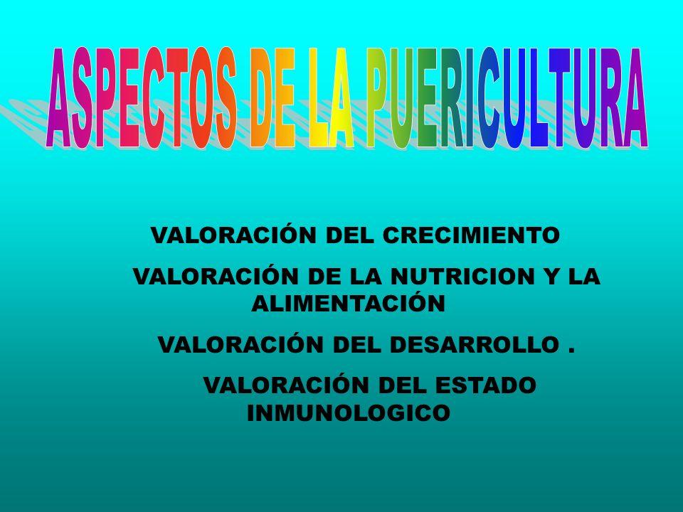 ASPECTOS DE LA PUERICULTURA
