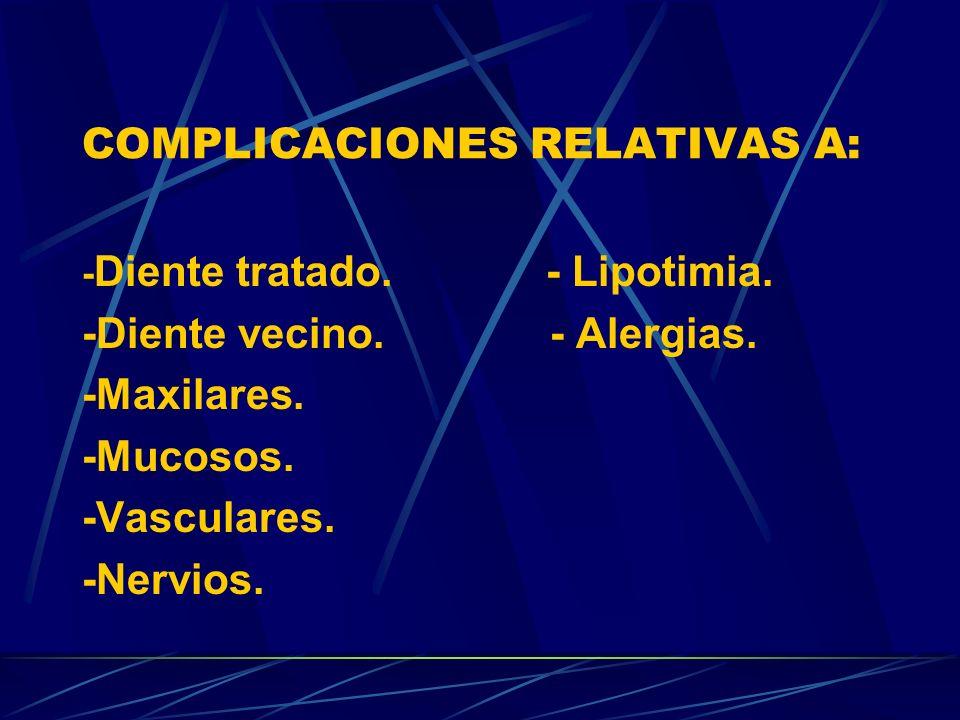 COMPLICACIONES RELATIVAS A: