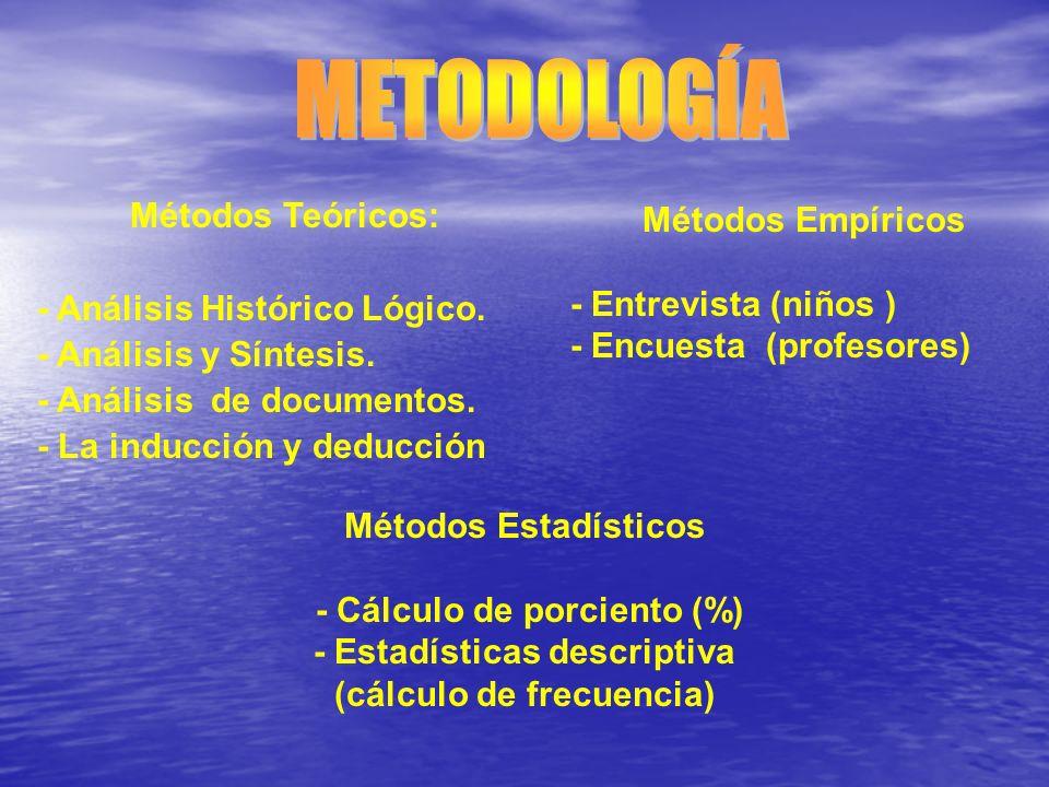 METODOLOGÍA Métodos Teóricos: - Análisis Histórico Lógico.