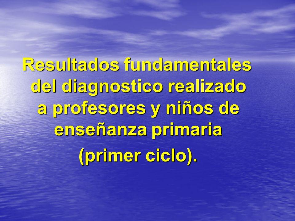 Resultados fundamentales del diagnostico realizado a profesores y niños de enseñanza primaria