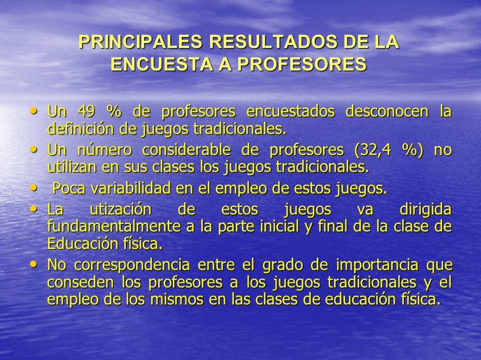PRINCIPALES RESULTADOS DE LA ENCUESTA A PROFESORES