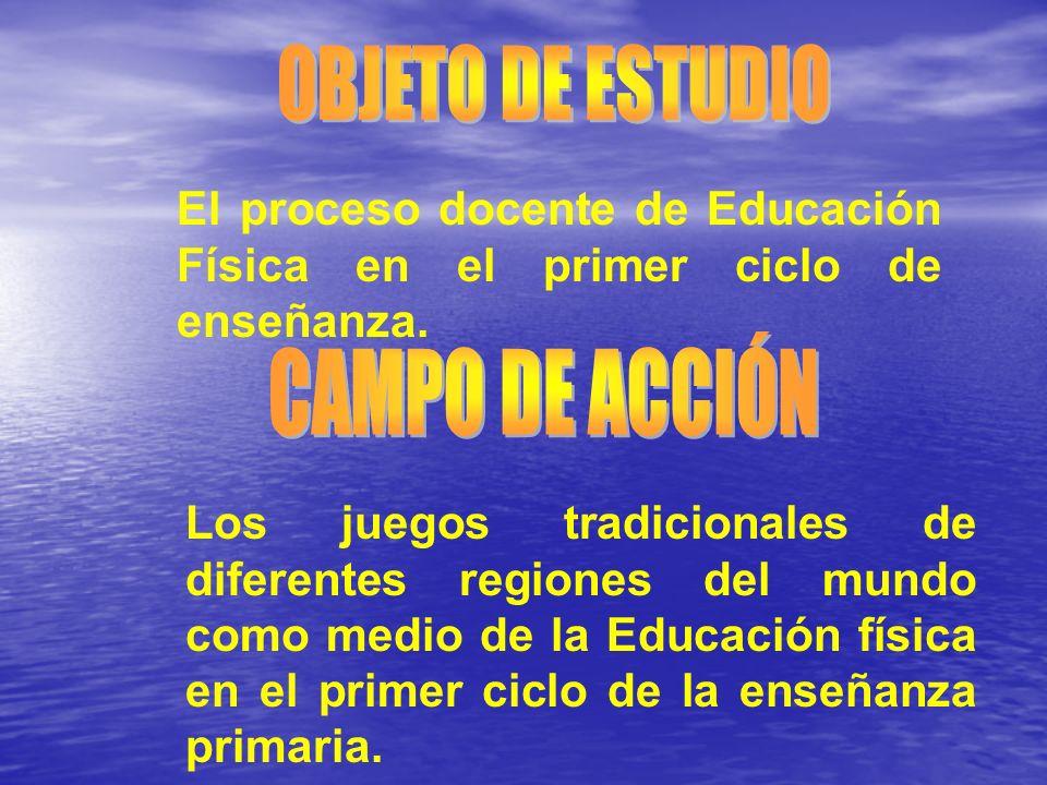 OBJETO DE ESTUDIO CAMPO DE ACCIÓN