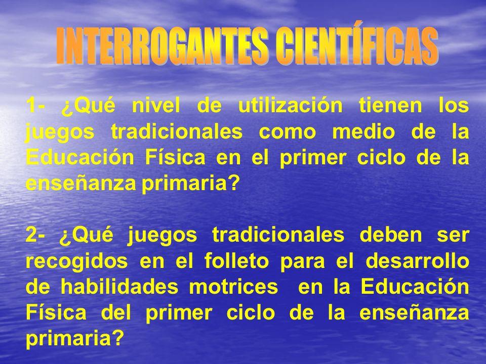 INTERROGANTES CIENTÍFICAS