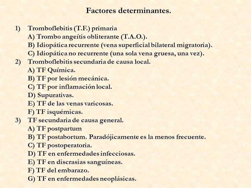 Factores determinantes.