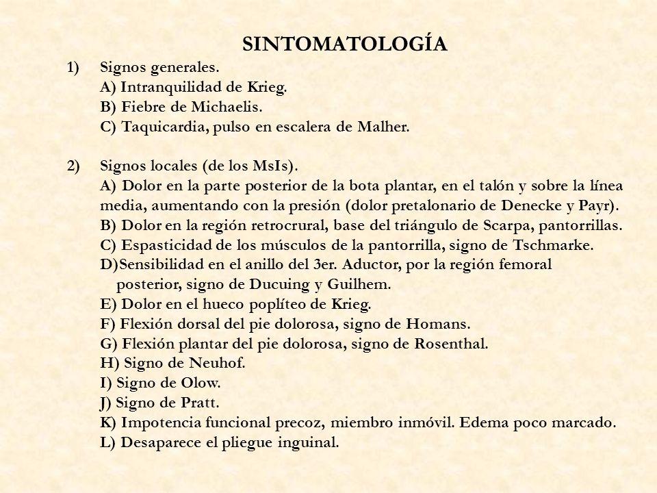 SINTOMATOLOGÍA 1) Signos generales. A) Intranquilidad de Krieg.