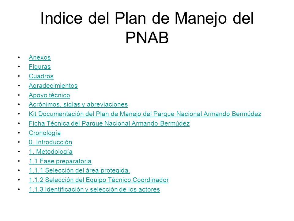 Indice del Plan de Manejo del PNAB