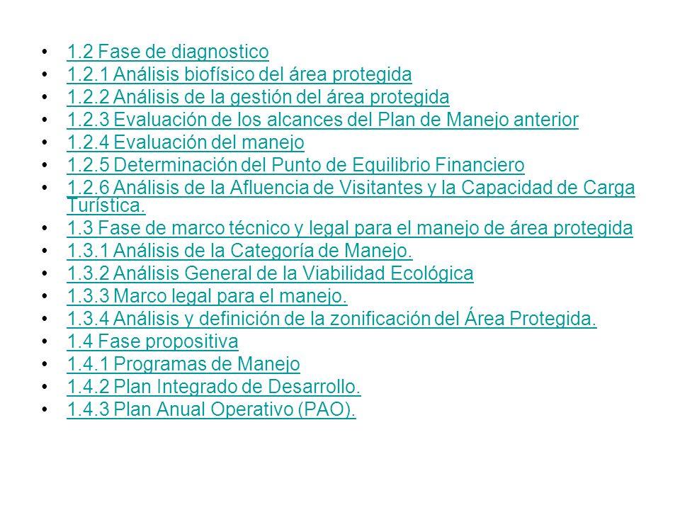 1.2 Fase de diagnostico 1.2.1 Análisis biofísico del área protegida. 1.2.2 Análisis de la gestión del área protegida.
